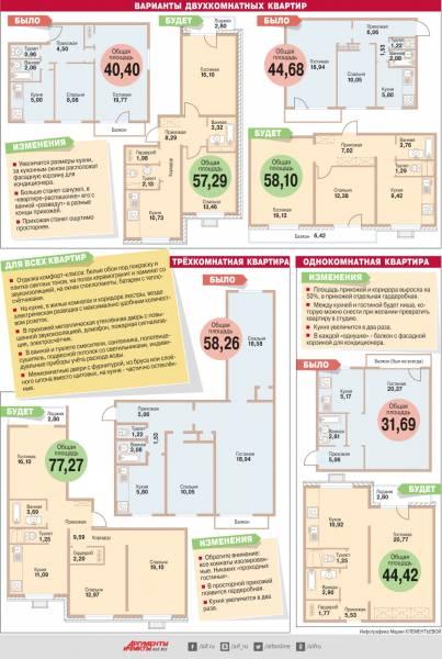 Однокомнатные квартиры по реновации планировки