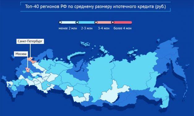 Средний размер ипотеки в регионах России. Инфографика